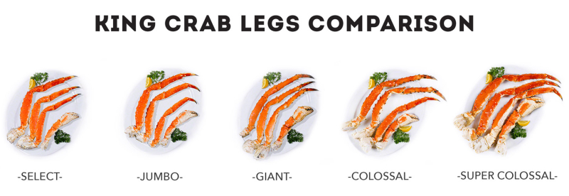 King-Crab-Legs-Comparison-Chart_LRG